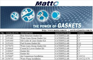 Engine Gasket Kit CATERPILLAR
