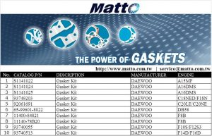 Engine Gasket Kit DAEWOO