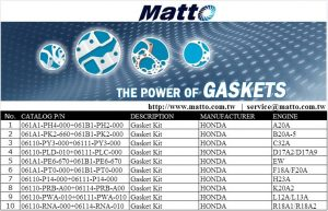 Engine Gasket Kit HONDA