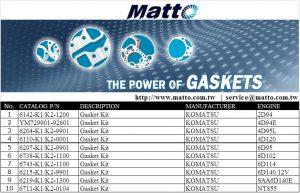 Engine Gasket Kit KOMATSU
