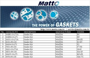 Engine Gasket Kit MAZDA