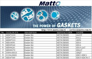 Engine Gasket Kit MITSUBISHI