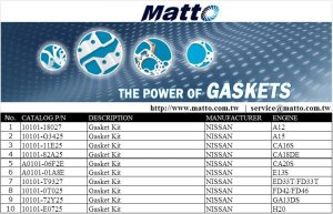 Engine Gasket Kit NISSAN
