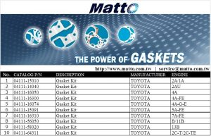 Engine Gasket Kit TOYOTA